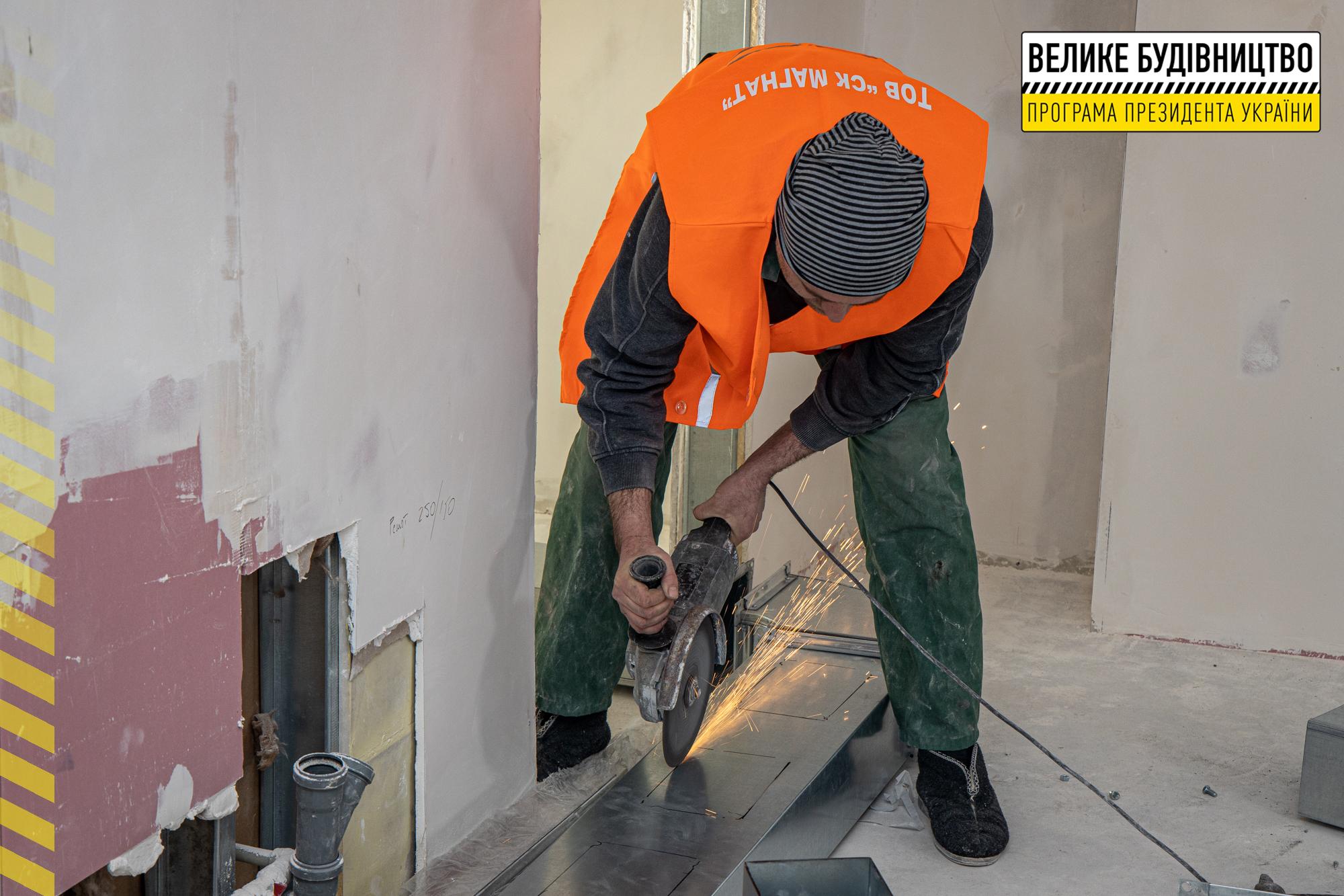 Підсили стіни та підлогу